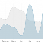 [js]自由自在にグラフを描画できるjsライブラリ ―Chart.js